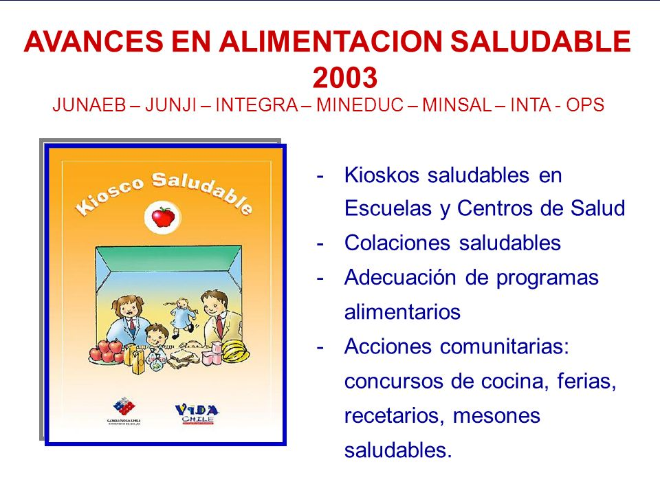 AVANCES EN ACTIVIDAD FISICA 2003 CHILE DEPORTES – MINEDUC – MINSAL – INTA – CANEF -Guía para la Vida Activa -Acciones comunitarias: caminatas, compete