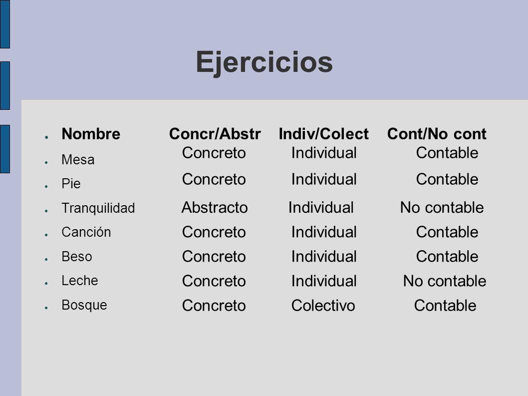 Ejercicios Nombre Mesa Pie Tranquilidad Canción Beso Leche Bosque Concr/Abstr Indiv/Colect Cont/No cont Concreto Individual Contable Abstracto Individ