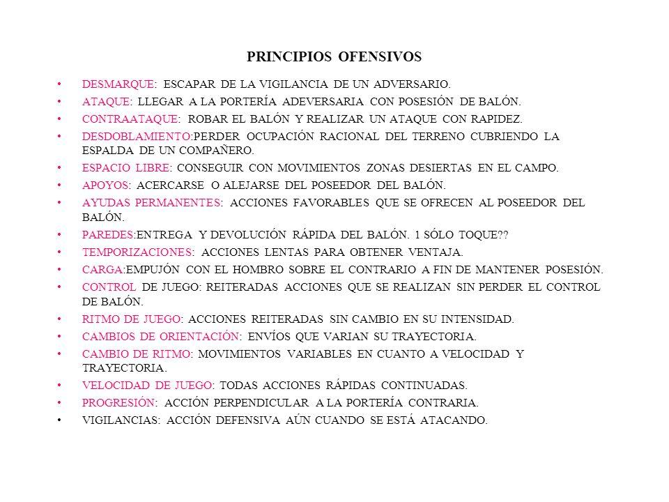 PRINCIPIOS DEFENSIVOS MARCAJE: ACCIONES RESPECTO A LOS ADVERSARIOS.