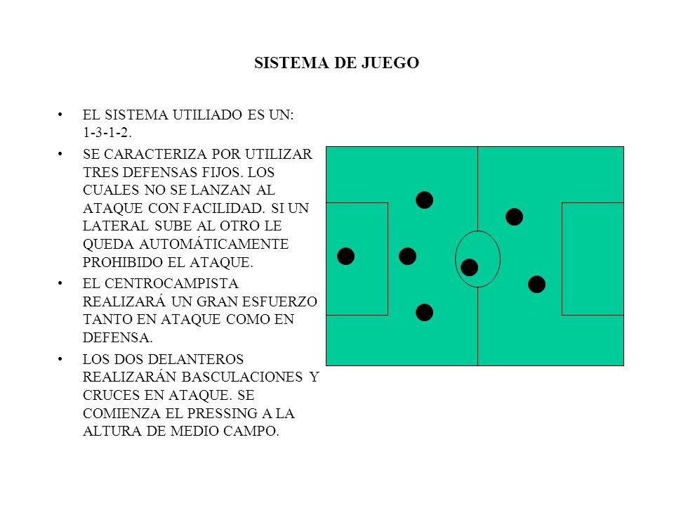 EJERCICIO TÁCTICO 1.