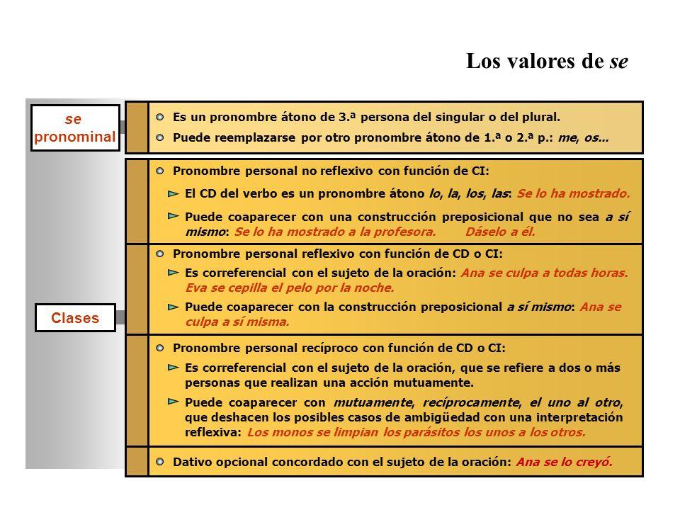 Los valores de se Clases se pronominal Es un pronombre átono de 3.ª persona del singular o del plural. Pronombre personal no reflexivo con función de