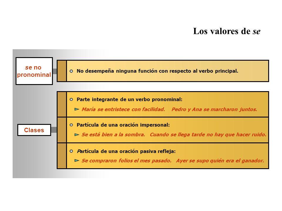 Los valores de se Clases se no pronominal No desempeña ninguna función con respecto al verbo principal. Parte integrante de un verbo pronominal: María