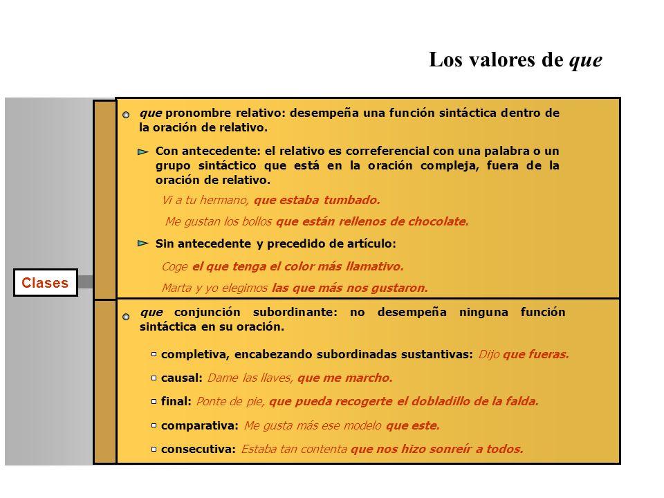 Los valores de que Clases que pronombre relativo: desempeña una función sintáctica dentro de la oración de relativo. Con antecedente: el relativo es c