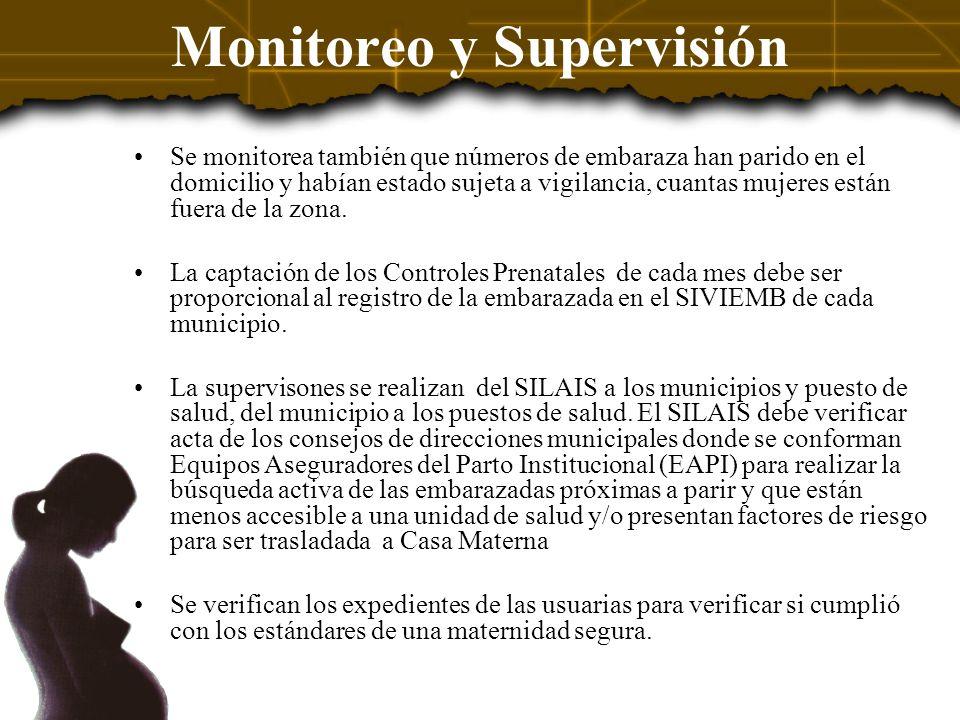 Monitoreo y Supervisión Se monitorea también que números de embaraza han parido en el domicilio y habían estado sujeta a vigilancia, cuantas mujeres e