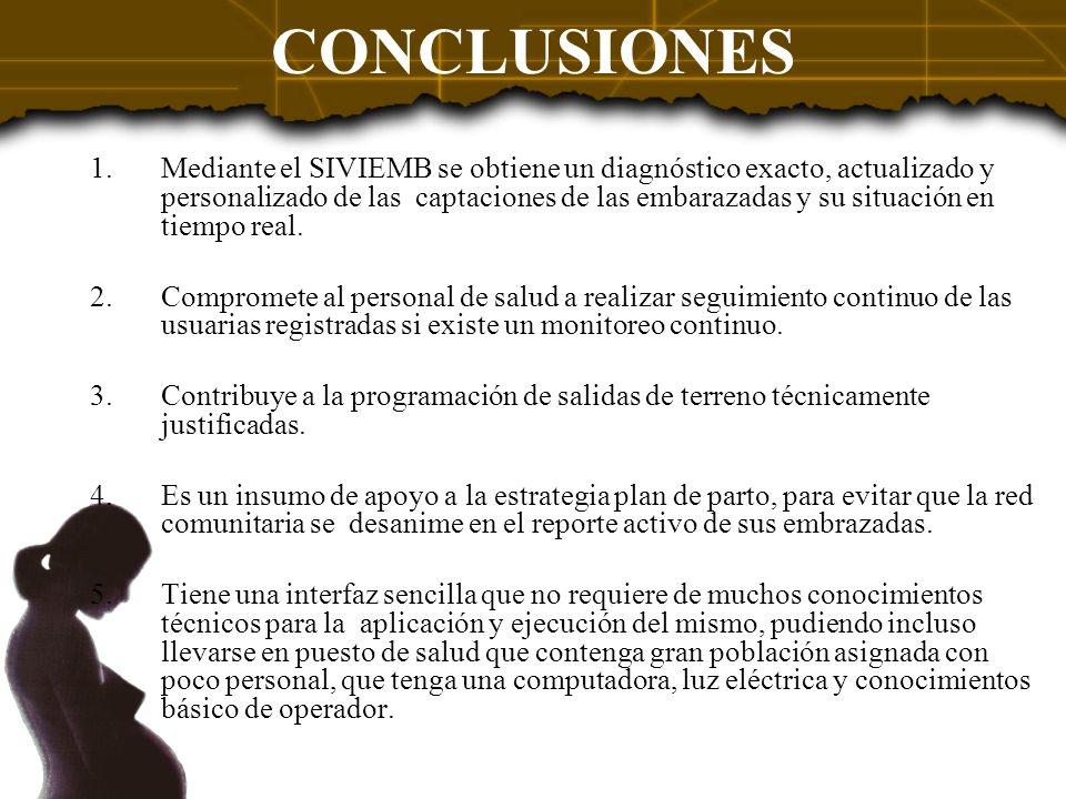 CONCLUSIONES 1.Mediante el SIVIEMB se obtiene un diagnóstico exacto, actualizado y personalizado de las captaciones de las embarazadas y su situación
