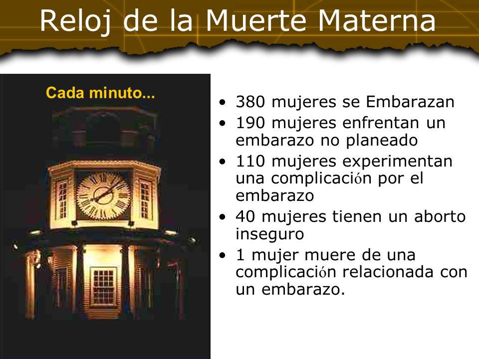 Cada minuto... Reloj de la Muerte Materna 380 mujeres se Embarazan 190 mujeres enfrentan un embarazo no planeado 110 mujeres experimentan una complica