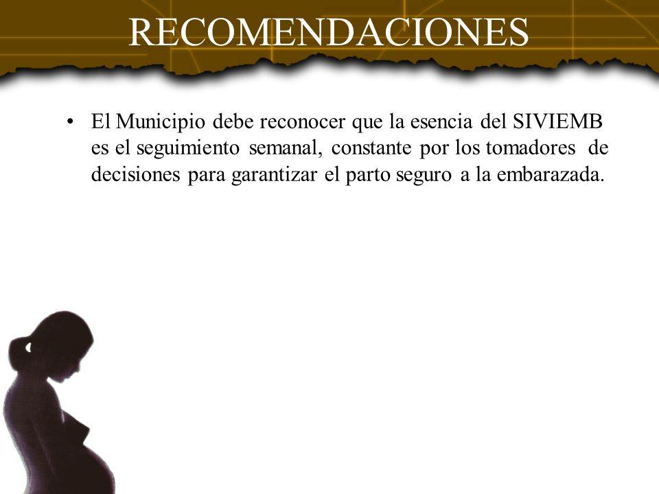 RECOMENDACIONES El Municipio debe reconocer que la esencia del SIVIEMB es el seguimiento semanal, constante por los tomadores de decisiones para garan