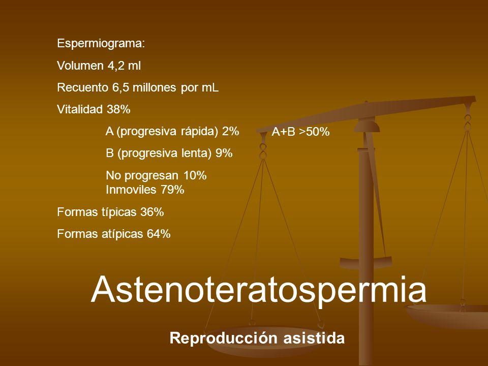 Espermiograma: Volumen 4,2 ml Recuento 6,5 millones por mL Vitalidad 38% A (progresiva rápida) 2% B (progresiva lenta) 9% No progresan 10% Inmoviles 7