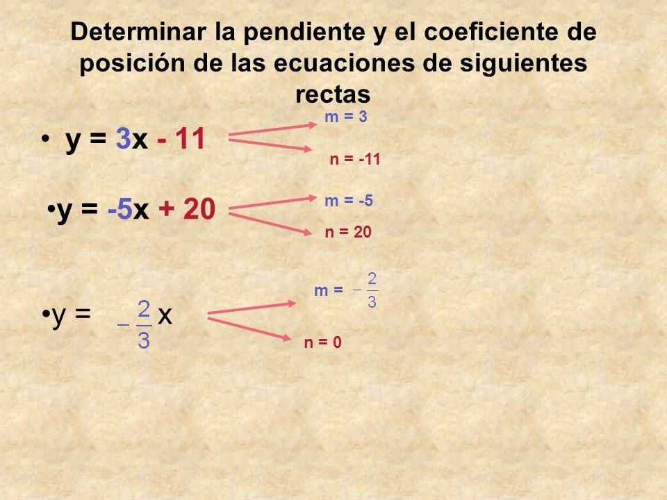 Determinar la pendiente y el coeficiente de posición de las ecuaciones de siguientes rectas y = 3x - 11 m = 3 n = -11 y = -5x + 20 m = -5 n = 20 y = x m = n = 0