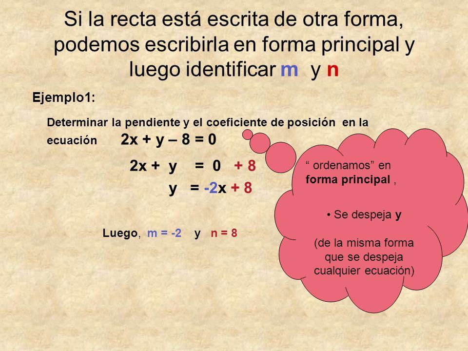 Si la recta está escrita de otra forma, podemos escribirla en forma principal y luego identificar m y n Ejemplo1: Determinar la pendiente y el coeficiente de posición en la ecuación 2x + y – 8 = 0 y = -2x + 8 ordenamos en forma principal, Se despeja y (de la misma forma que se despeja cualquier ecuación) 2x + y = 0 + 8 Luego, m = -2 y n = 8