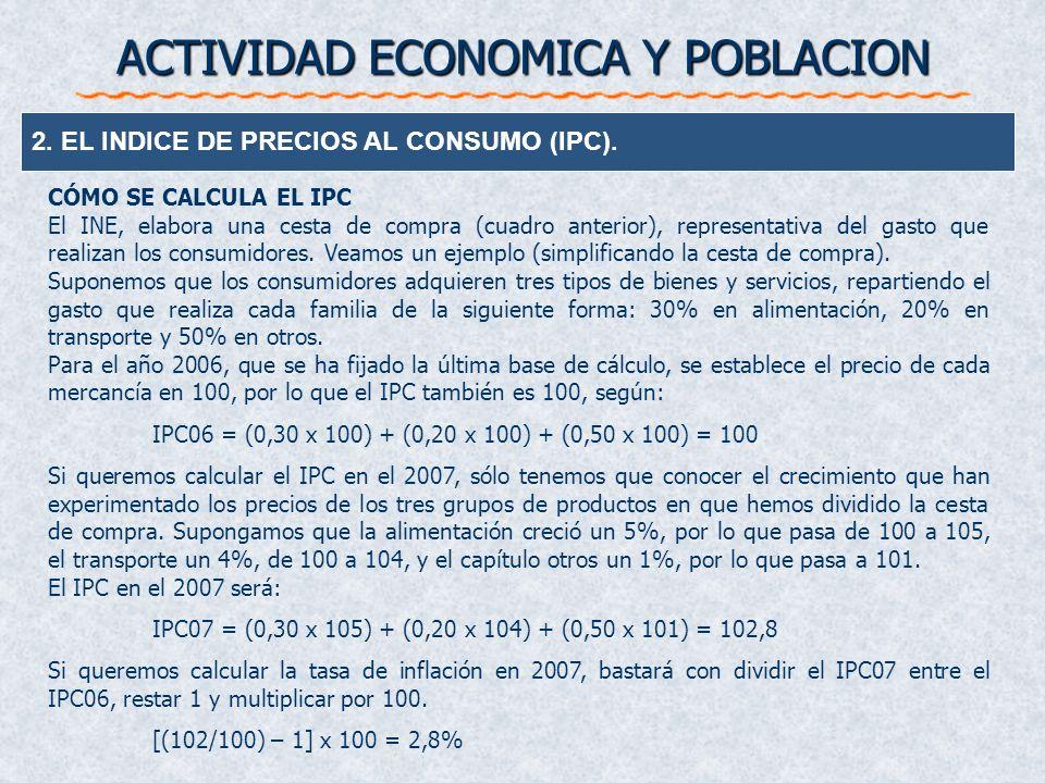 ACTIVIDAD ECONOMICA Y POBLACION 2. EL INDICE DE PRECIOS AL CONSUMO (IPC). CÓMO SE CALCULA EL IPC El INE, elabora una cesta de compra (cuadro anterior)