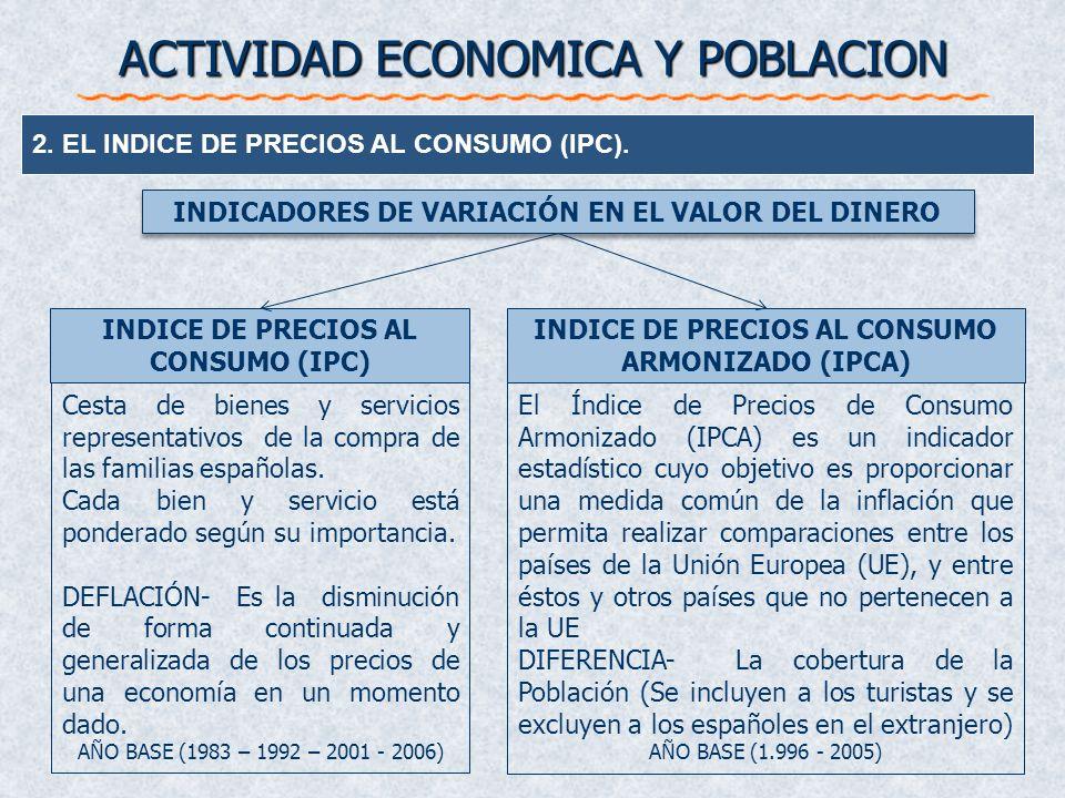 ACTIVIDAD ECONOMICA Y POBLACION 2. EL INDICE DE PRECIOS AL CONSUMO (IPC). INDICADORES DE VARIACIÓN EN EL VALOR DEL DINERO Cesta de bienes y servicios
