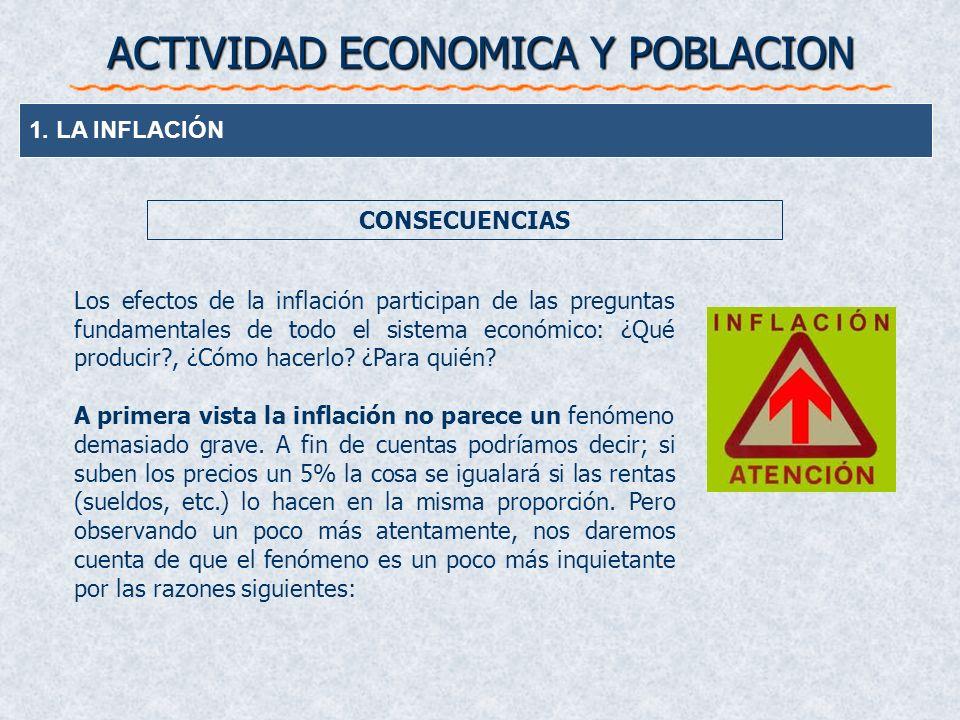ACTIVIDAD ECONOMICA Y POBLACION 1. LA INFLACIÓN CONSECUENCIAS Los efectos de la inflación participan de las preguntas fundamentales de todo el sistema