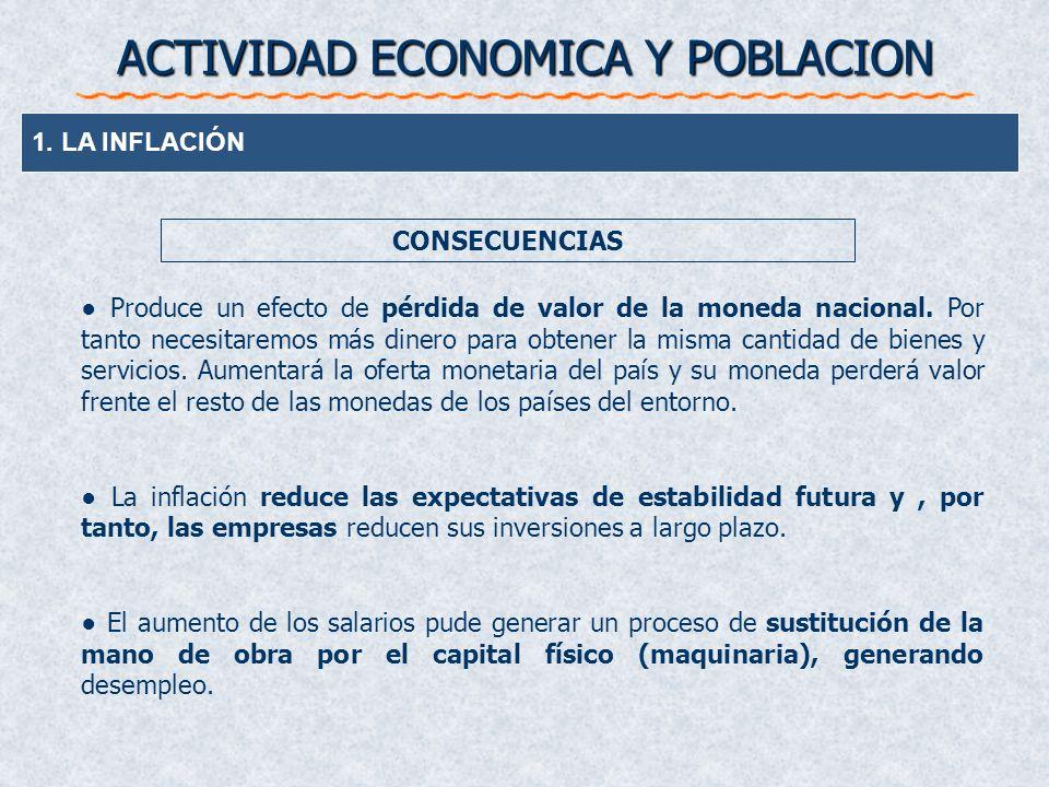 ACTIVIDAD ECONOMICA Y POBLACION 1. LA INFLACIÓN CONSECUENCIAS Produce un efecto de pérdida de valor de la moneda nacional. Por tanto necesitaremos más