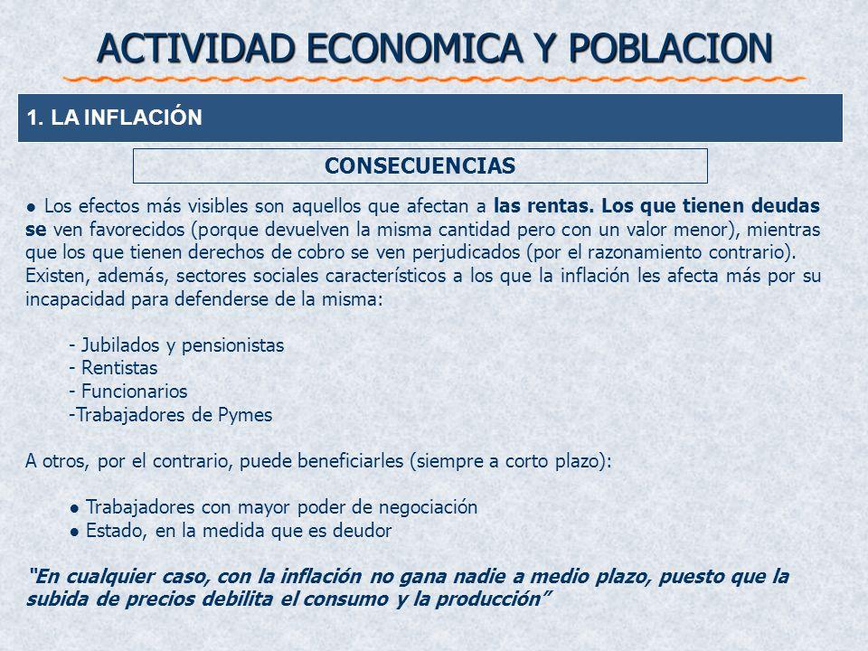 ACTIVIDAD ECONOMICA Y POBLACION 1. LA INFLACIÓN CONSECUENCIAS Los efectos más visibles son aquellos que afectan a las rentas. Los que tienen deudas se