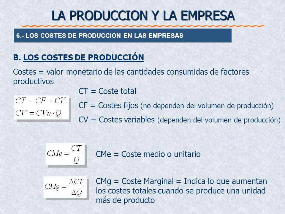 6.- LOS COSTES DE PRODUCCION EN LAS EMPRESAS LA PRODUCCION Y LA EMPRESA B. LOS COSTES DE PRODUCCIÓN Costes = valor monetario de las cantidades consumi
