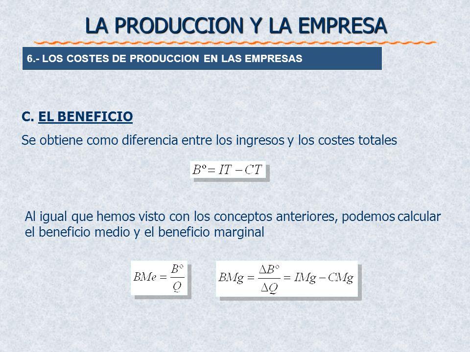 6.- LOS COSTES DE PRODUCCION EN LAS EMPRESAS LA PRODUCCION Y LA EMPRESA C. EL BENEFICIO Se obtiene como diferencia entre los ingresos y los costes tot