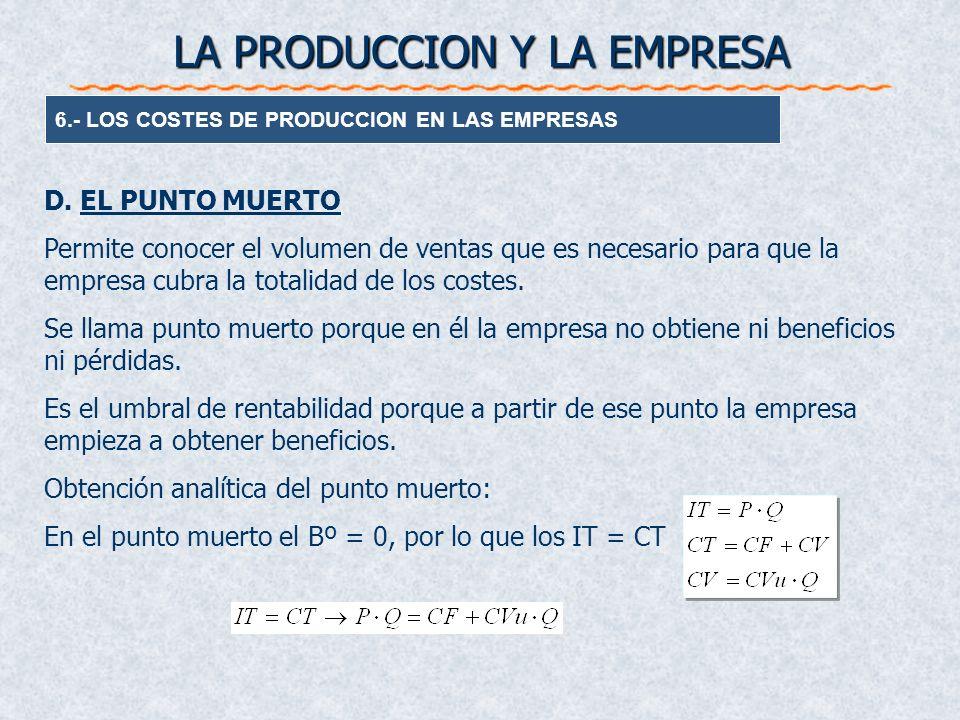 6.- LOS COSTES DE PRODUCCION EN LAS EMPRESAS LA PRODUCCION Y LA EMPRESA D. EL PUNTO MUERTO Permite conocer el volumen de ventas que es necesario para