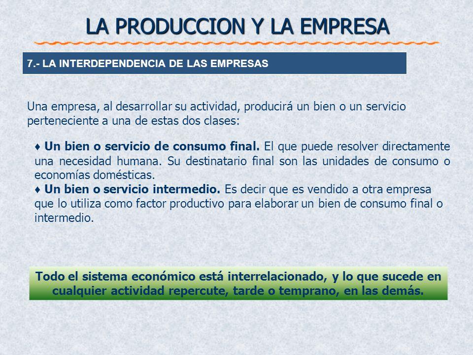 LA PRODUCCION Y LA EMPRESA 7.- LA INTERDEPENDENCIA DE LAS EMPRESAS Una empresa, al desarrollar su actividad, producirá un bien o un servicio perteneci