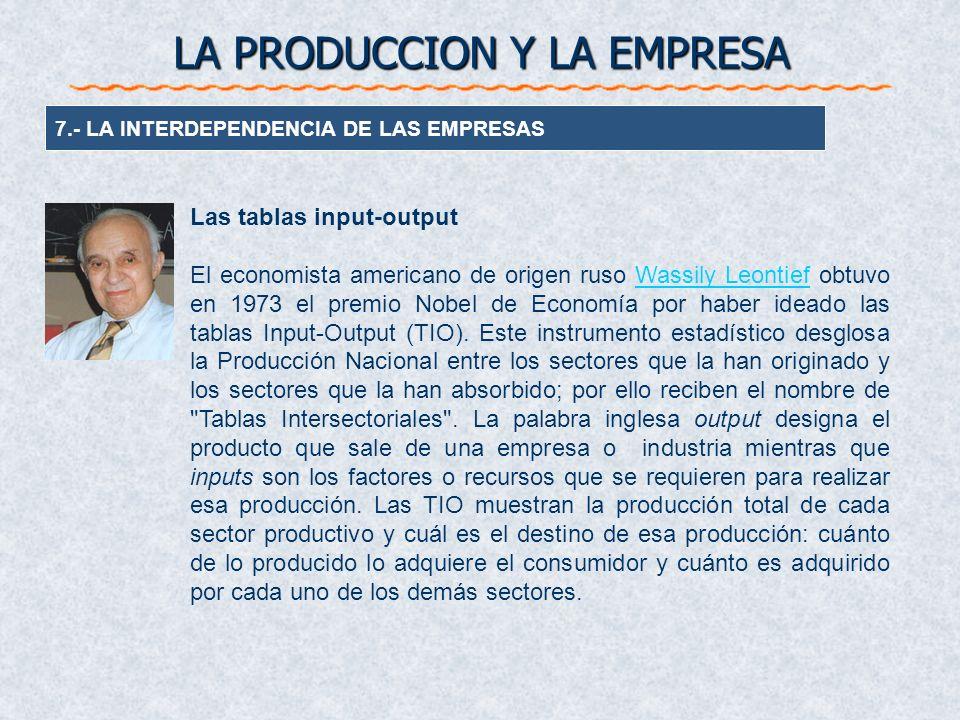LA PRODUCCION Y LA EMPRESA 7.- LA INTERDEPENDENCIA DE LAS EMPRESAS Las tablas input-output El economista americano de origen ruso Wassily Leontief obt