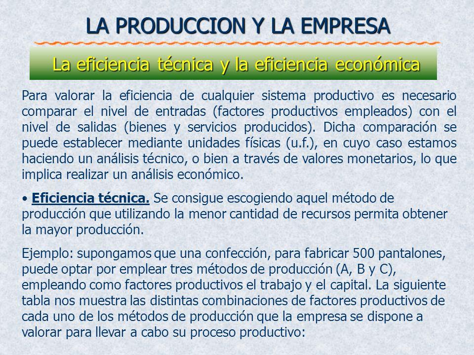 La eficiencia técnica y la eficiencia económica La eficiencia técnica y la eficiencia económica Para valorar la eficiencia de cualquier sistema produc