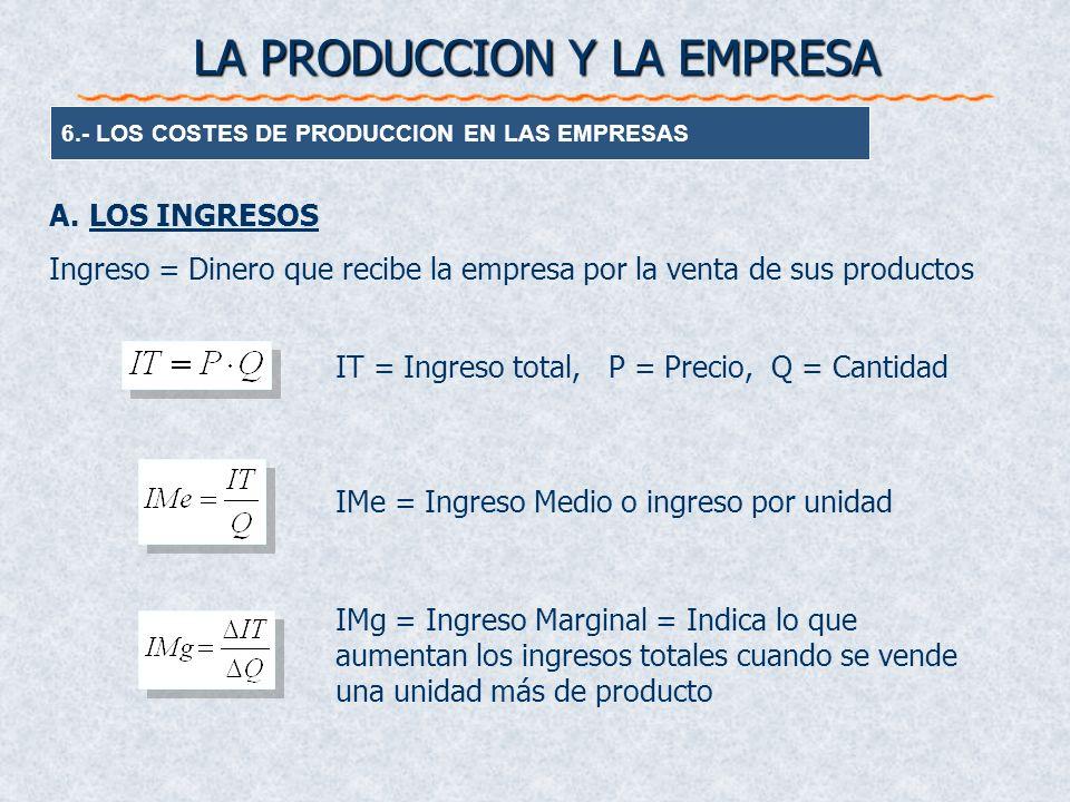 6.- LOS COSTES DE PRODUCCION EN LAS EMPRESAS LA PRODUCCION Y LA EMPRESA B.
