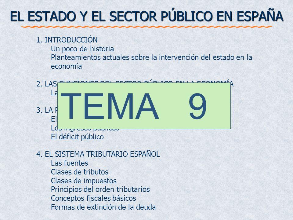 EL ESTADO Y EL SECTOR PÚBLICO EN ESPAÑA 1. INTRODUCCIÓN Un poco de historia Planteamientos actuales sobre la intervención del estado en la economía 2.