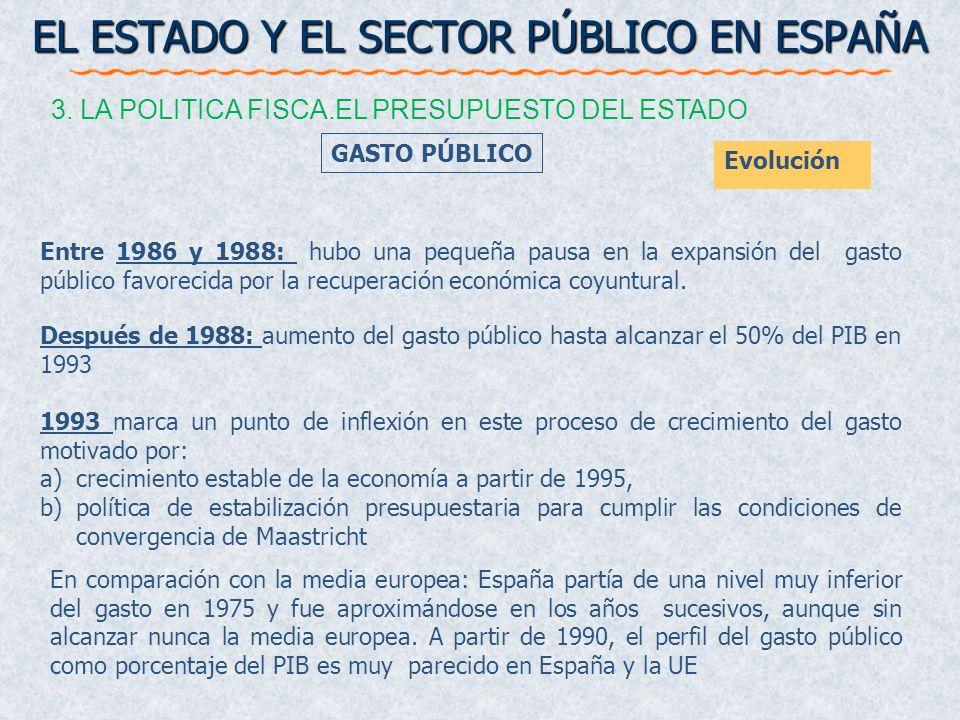 GASTO PÚBLICO Entre 1986 y 1988: hubo una pequeña pausa en la expansión del gasto público favorecida por la recuperación económica coyuntural. Después