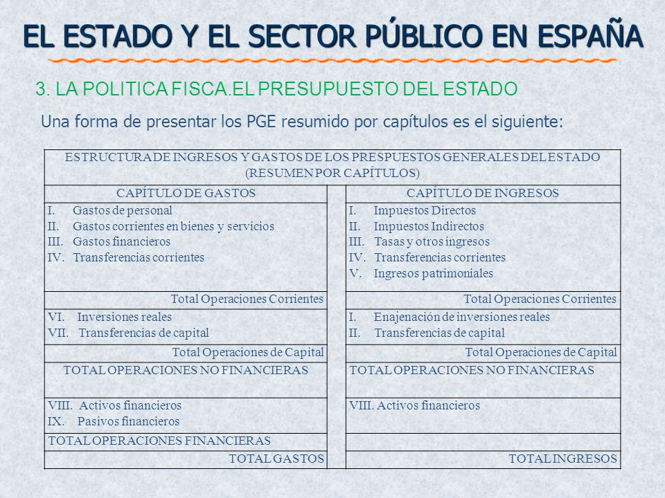 EL ESTADO Y EL SECTOR PÚBLICO EN ESPAÑA 3. LA POLITICA FISCA.EL PRESUPUESTO DEL ESTADO ESTRUCTURA DE INGRESOS Y GASTOS DE LOS PRESPUESTOS GENERALES DE
