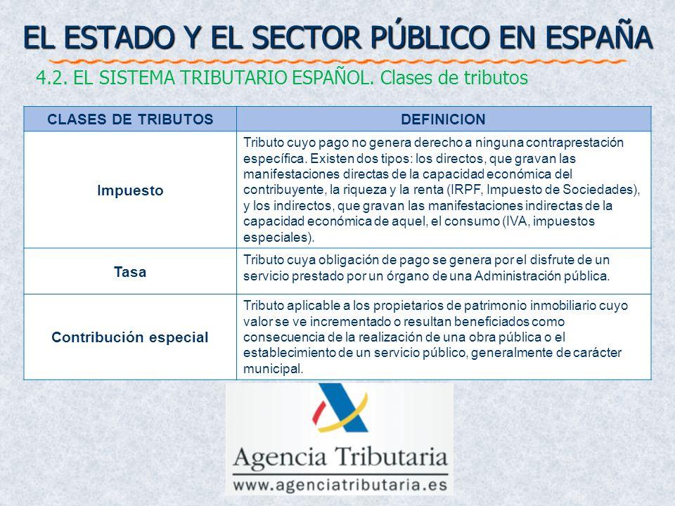 EL ESTADO Y EL SECTOR PÚBLICO EN ESPAÑA CLASES DE TRIBUTOSDEFINICION Impuesto Tributo cuyo pago no genera derecho a ninguna contraprestación específic
