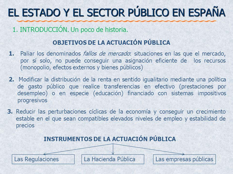 EL ESTADO Y EL SECTOR PÚBLICO EN ESPAÑA a)De regulación o jurídico-económica: mediante leyes que regulan aspectos como: la propiedad privada, la equidad los contratos, las obligaciones de empresarios y trabajadores, la contaminación, la competencia, etc.