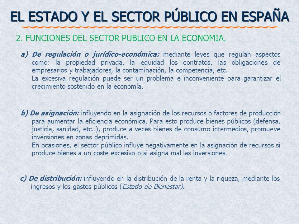 EL ESTADO Y EL SECTOR PÚBLICO EN ESPAÑA a)De regulación o jurídico-económica: mediante leyes que regulan aspectos como: la propiedad privada, la equid