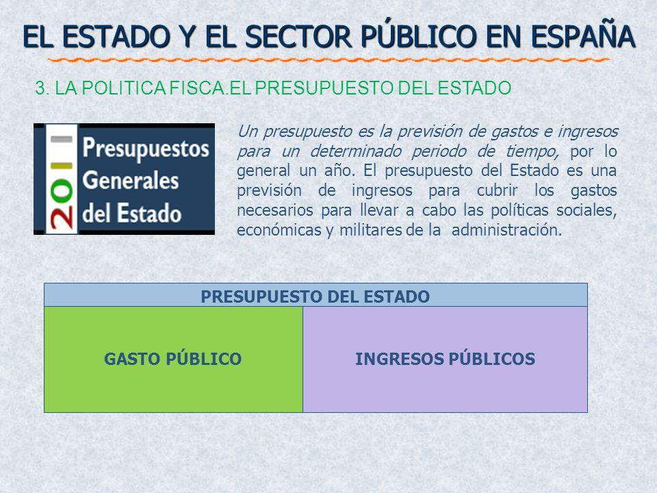 EL ESTADO Y EL SECTOR PÚBLICO EN ESPAÑA 3. LA POLITICA FISCA.EL PRESUPUESTO DEL ESTADO Un presupuesto es la previsión de gastos e ingresos para un det