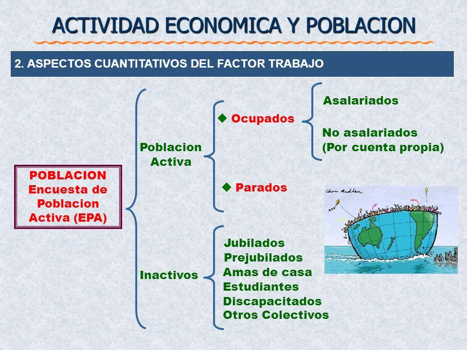 FAMILIAS PRIMARIOS (Rentas y Patrimonio) TRANSFERENCIAS (Del Estado) ACTIVIDAD ECONOMICA Y POBLACION CONSUMO GASTOSINGRESOS AHORRO IMPUESTOS 1. LA POB