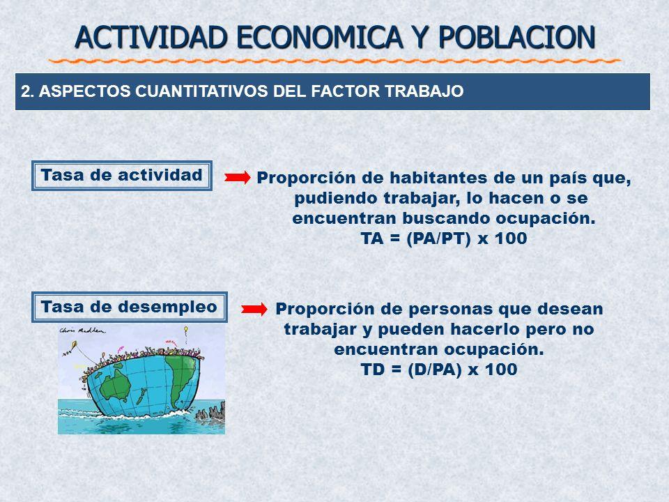 ACTIVIDAD ECONOMICA Y POBLACION Población 40.649.700 Población <16 años 6.364.100 Población >65 años 6.505.700 Población En edad De trabajar 27.779.90