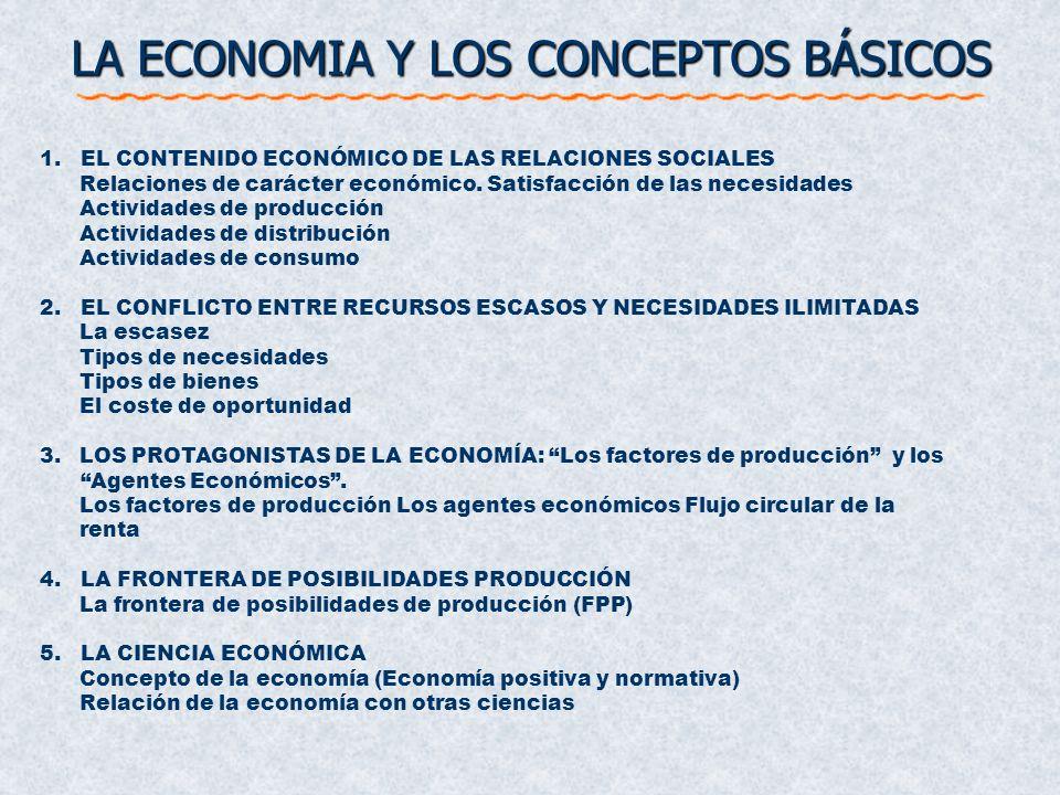 LA ECONOMIA Y LOS CONCEPTOS BÁSICOS 1. EL CONTENIDO ECONÓMICO DE LAS RELACIONES SOCIALES Relaciones de carácter económico. Satisfacción de las necesid