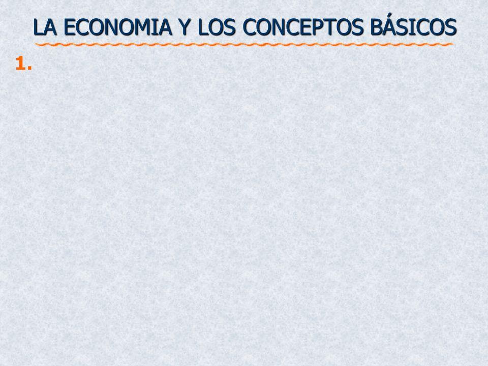 LA ECONOMIA Y LOS CONCEPTOS BÁSICOS 1.