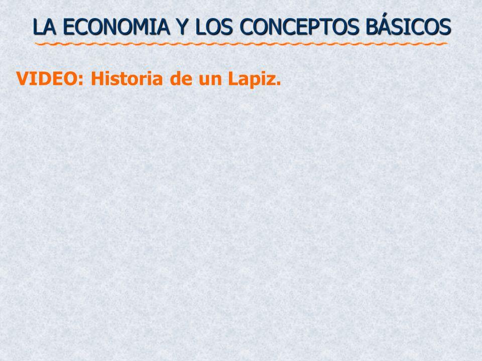 LA ECONOMIA Y LOS CONCEPTOS BÁSICOS VIDEO: Historia de un Lapiz.
