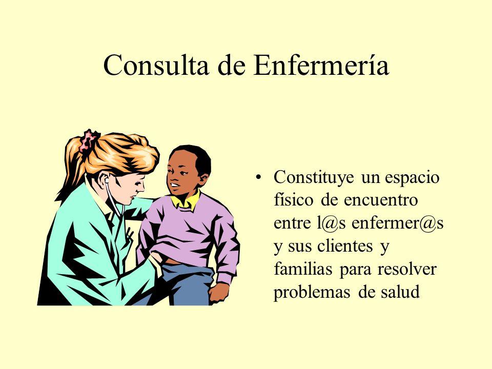 Consulta de Enfermería Constituye un espacio físico de encuentro entre l@s enfermer@s y sus clientes y familias para resolver problemas de salud