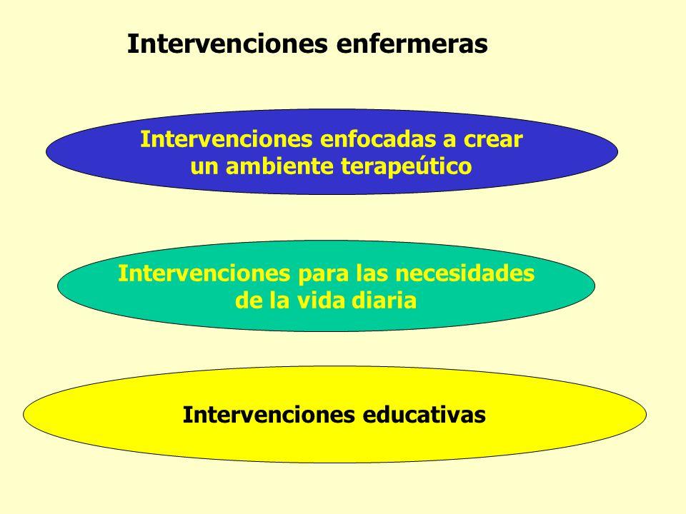 Intervenciones enfermeras Intervenciones educativas Intervenciones para las necesidades de la vida diaria Intervenciones enfocadas a crear un ambiente