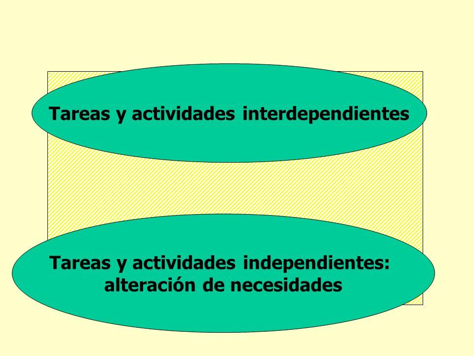 Tareas y actividades interdependientes Tareas y actividades independientes: alteración de necesidades