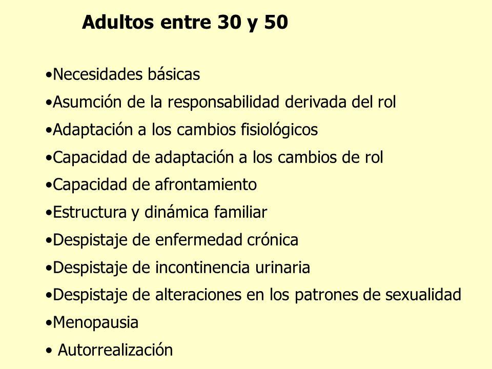 Adultos entre 30 y 50 Necesidades básicas Asumción de la responsabilidad derivada del rol Adaptación a los cambios fisiológicos Capacidad de adaptació