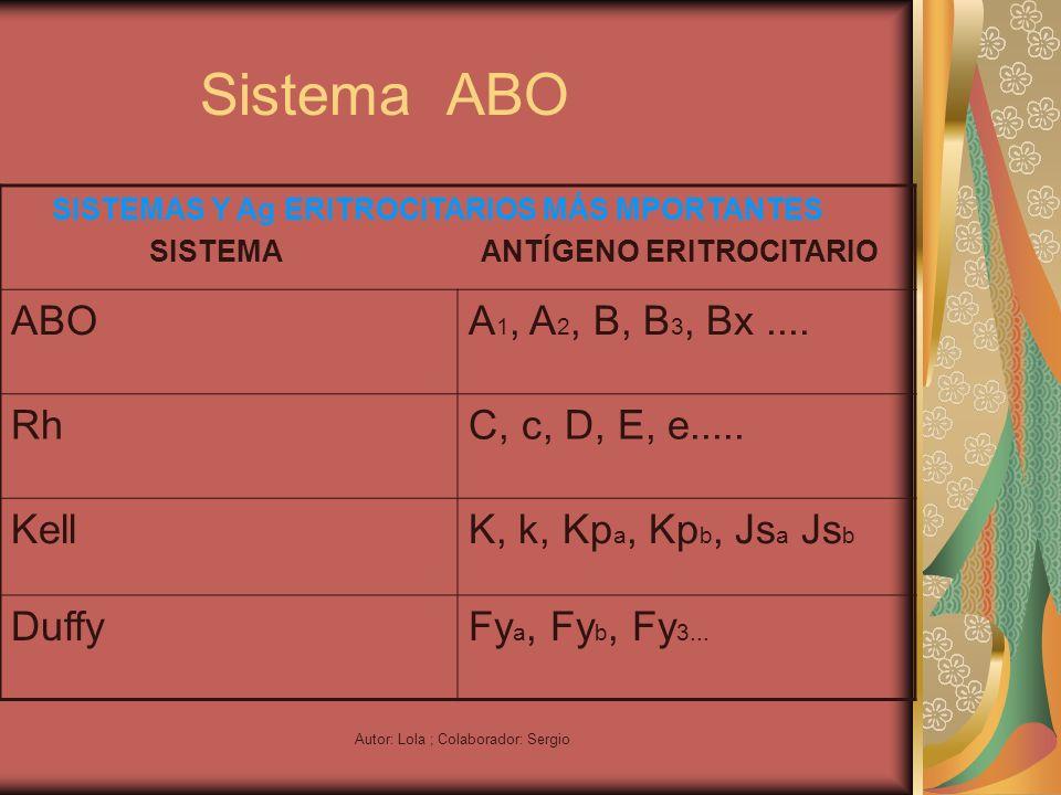 Autor: Lola ; Colaborador: Sergio Sistema ABO SISTEMAS Y Ag ERITROCITARIOS MÁS MPORTANTES SISTEMA ANTÍGENO ERITROCITARIO ABOA 1, A 2, B, B 3, Bx.... R