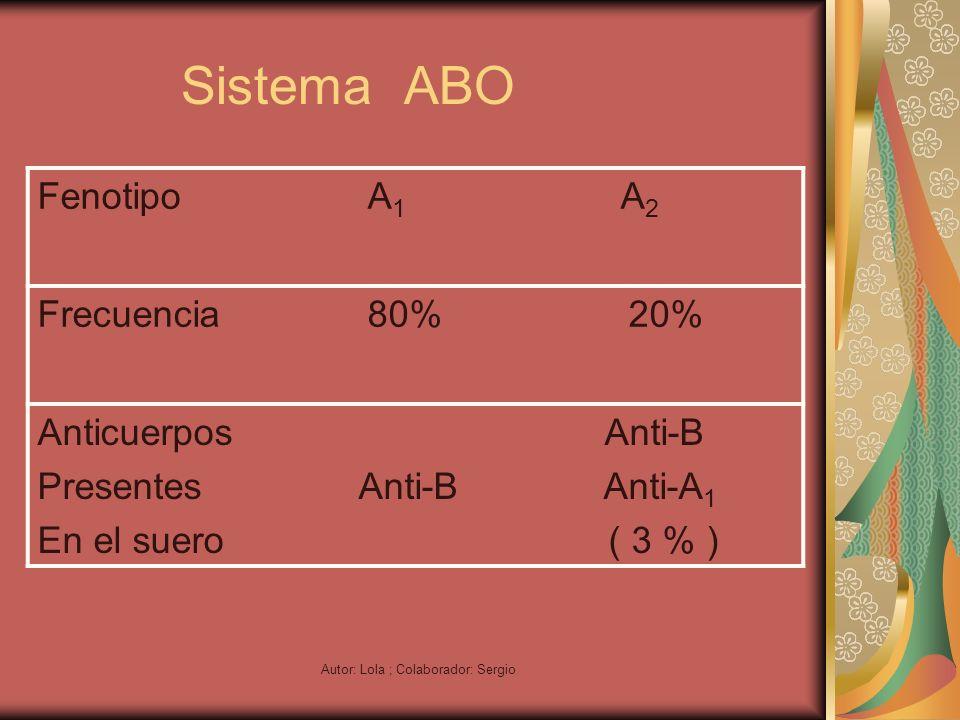 Autor: Lola ; Colaborador: Sergio Sistema ABO Fenotipo A 1 A 2 Frecuencia 80% 20% Anticuerpos Anti-B Presentes Anti-B Anti-A 1 En el suero ( 3 % )