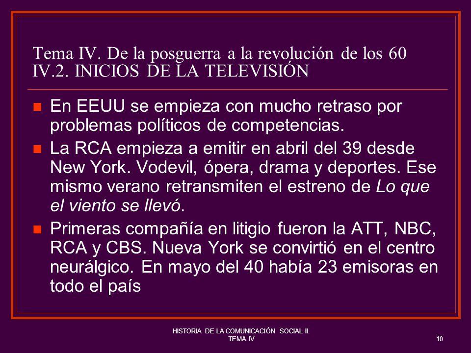 HISTORIA DE LA COMUNICACIÓN SOCIAL II. TEMA IV10 Tema IV. De la posguerra a la revolución de los 60 IV.2. INICIOS DE LA TELEVISIÓN En EEUU se empieza