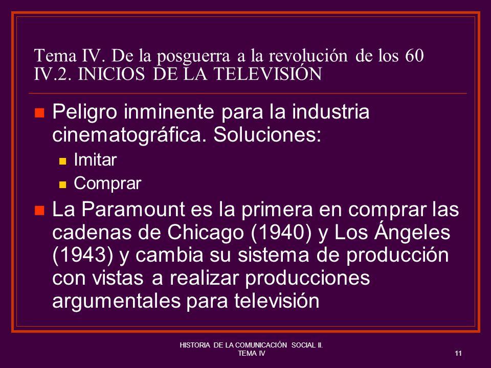 HISTORIA DE LA COMUNICACIÓN SOCIAL II. TEMA IV11 Tema IV. De la posguerra a la revolución de los 60 IV.2. INICIOS DE LA TELEVISIÓN Peligro inminente p