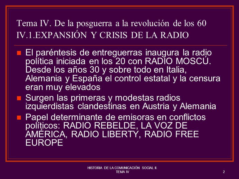 HISTORIA DE LA COMUNICACIÓN SOCIAL II. TEMA IV2 Tema IV. De la posguerra a la revolución de los 60 IV.1.EXPANSIÓN Y CRISIS DE LA RADIO El paréntesis d