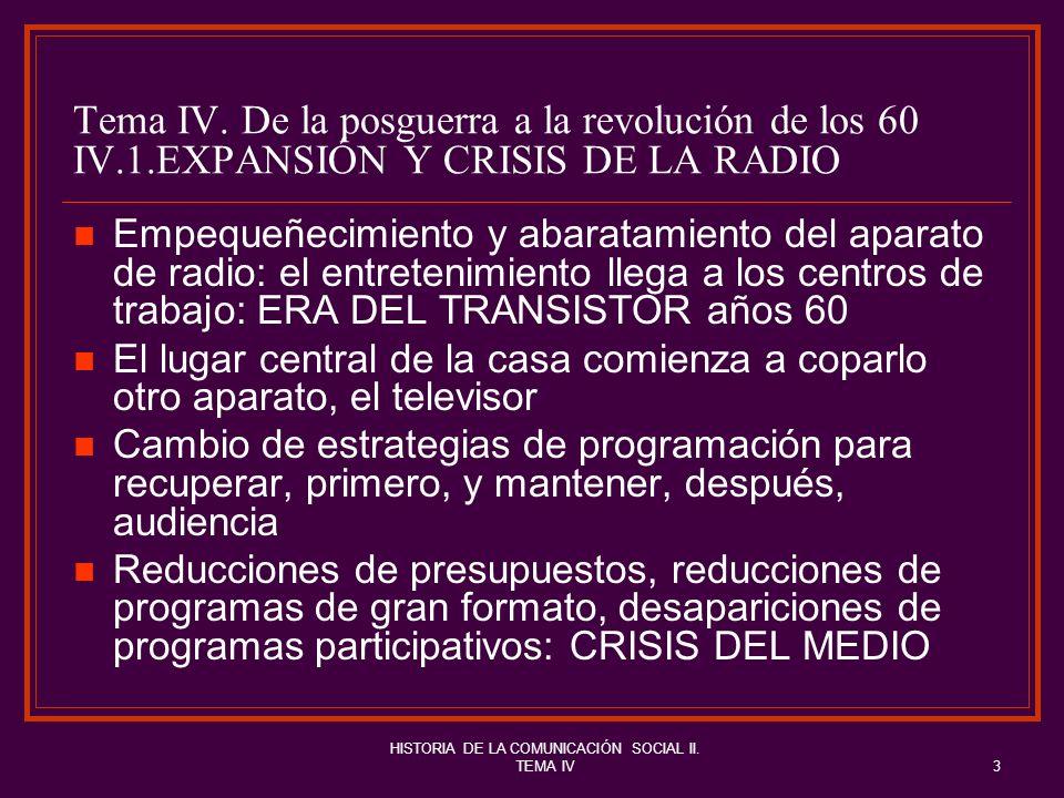 HISTORIA DE LA COMUNICACIÓN SOCIAL II. TEMA IV3 Tema IV. De la posguerra a la revolución de los 60 IV.1.EXPANSIÓN Y CRISIS DE LA RADIO Empequeñecimien
