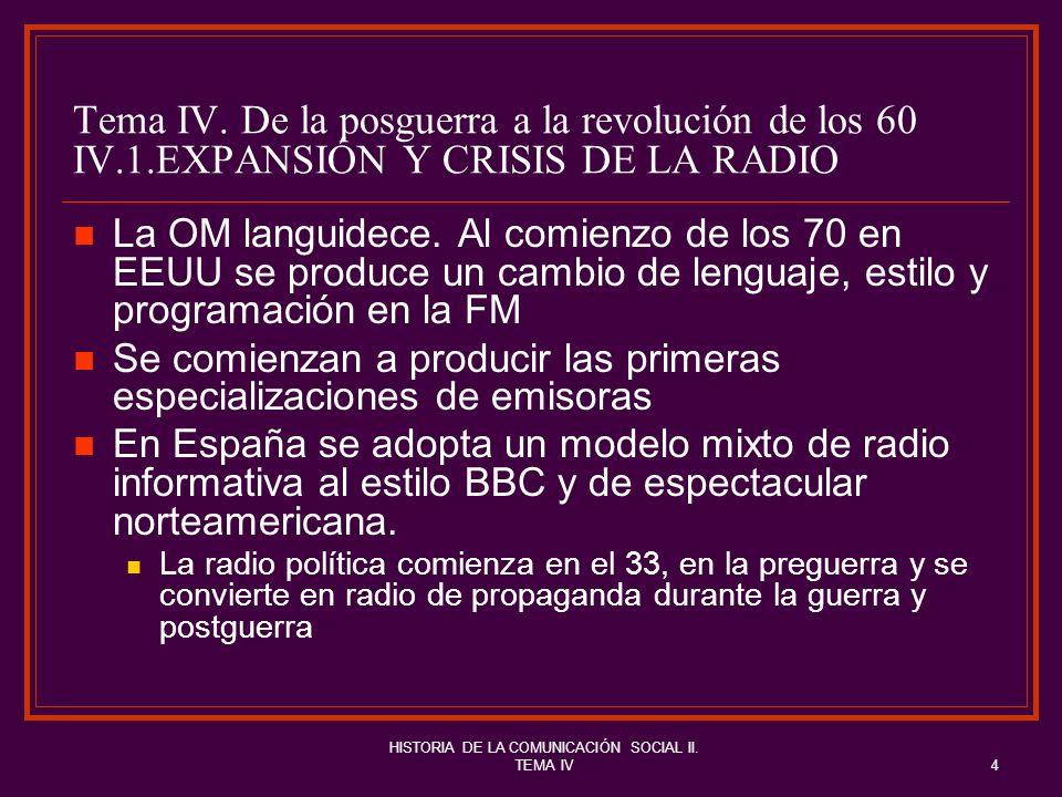 HISTORIA DE LA COMUNICACIÓN SOCIAL II. TEMA IV4 Tema IV. De la posguerra a la revolución de los 60 IV.1.EXPANSIÓN Y CRISIS DE LA RADIO La OM languidec