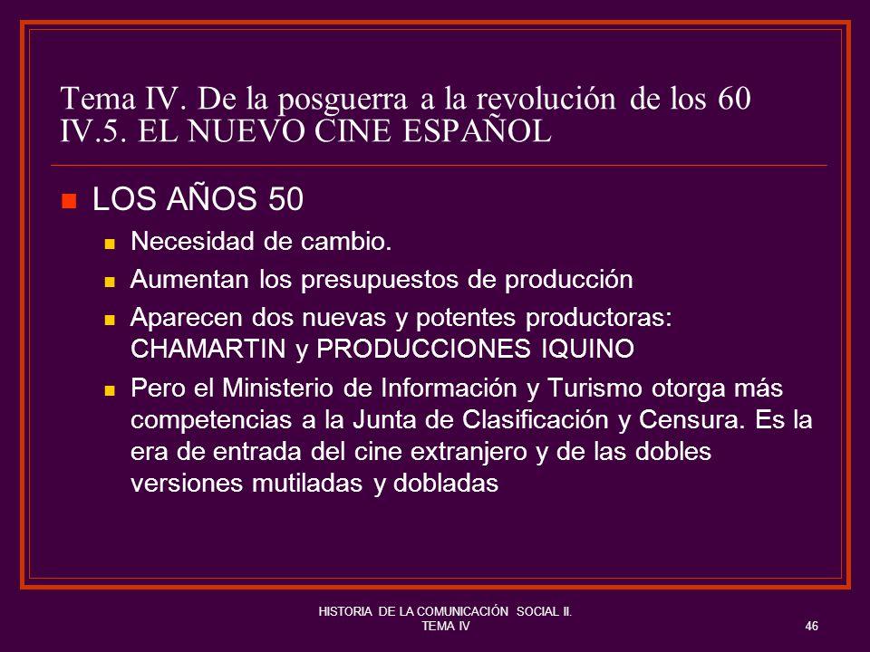 HISTORIA DE LA COMUNICACIÓN SOCIAL II. TEMA IV46 Tema IV. De la posguerra a la revolución de los 60 IV.5. EL NUEVO CINE ESPAÑOL LOS AÑOS 50 Necesidad